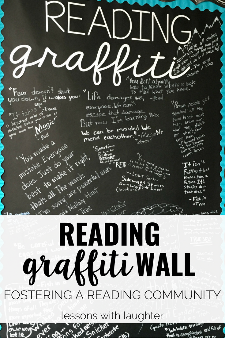 Reading The Nine Of Pentacles: Reading Graffiti Wall: Fostering A Classroom Reading